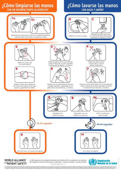 Infografía sobre como lavarse las manos para cuidar a una persona mayor y prevenir el coronavirus: con jabón o con desinfectante alcoholico.